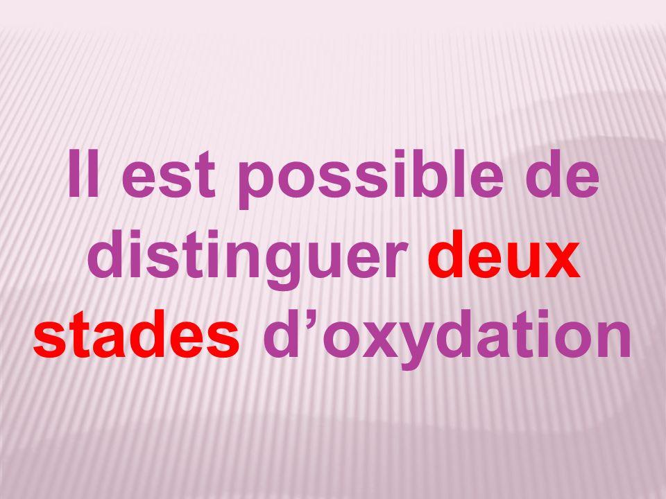 Il est possible de distinguer deux stades doxydation