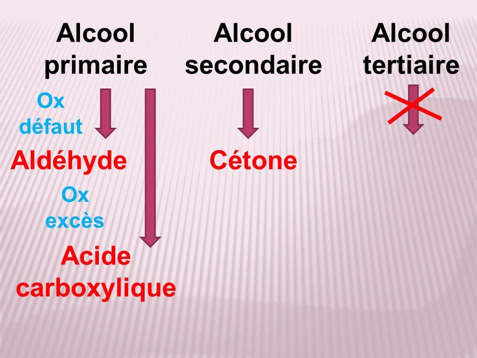 Alcool primaire Aldéhyde Acide carboxylique Alcool secondaire Cétone Alcool tertiaire Ox défaut Ox excès