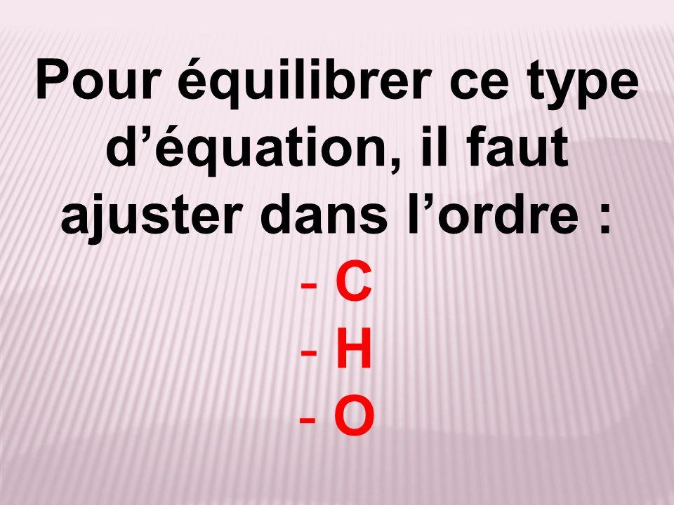 Pour équilibrer ce type déquation, il faut ajuster dans lordre : - C - H - O