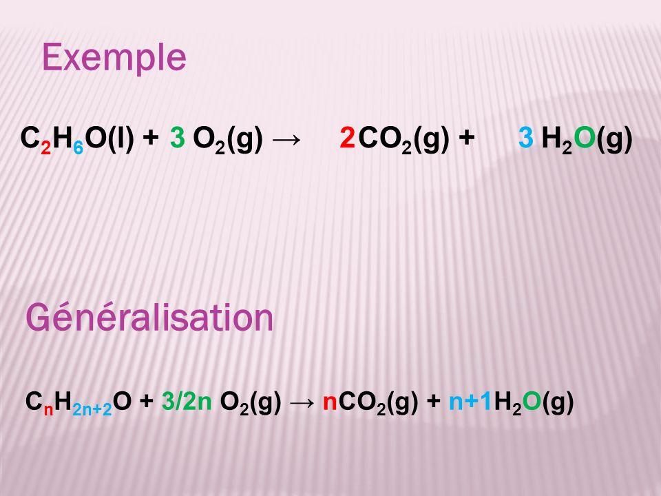 C 2 H 6 O(l) + O 2 (g) CO 2 (g) + H 2 O(g) Exemple 2 3 3 Généralisation C n H 2n+2 O + 3/2n O 2 (g) nCO 2 (g) + n+1H 2 O(g)