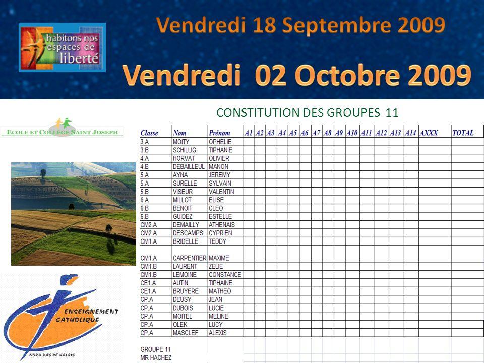 CONSTITUTION DES GROUPES 11