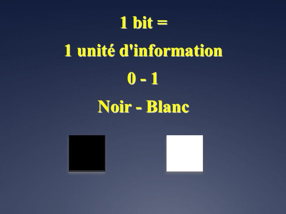 Pour obtenir des niveaux d intensité, on utilise plusieurs bits 1 bit 0 – 1 noir – blanc 2 bits 00 – 01 – 10 – 11 4 niveaux de gris 3 bits 000 – 001 – 010 – 011 – 100 – 101 – 110 – 111 8 niveaux de gris 8 niveaux de gris