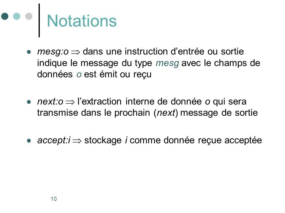 10 Notations mesg:o dans une instruction dentrée ou sortie indique le message du type mesg avec le champs de données o est émit ou reçu next:o lextrac