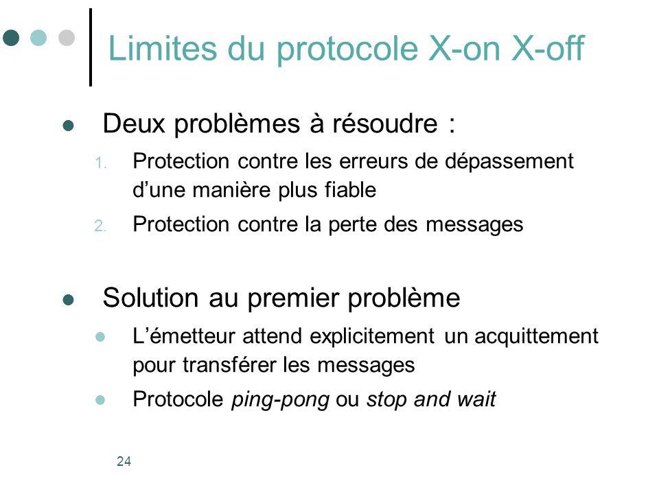 24 Limites du protocole X-on X-off Deux problèmes à résoudre : 1. Protection contre les erreurs de dépassement dune manière plus fiable 2. Protection