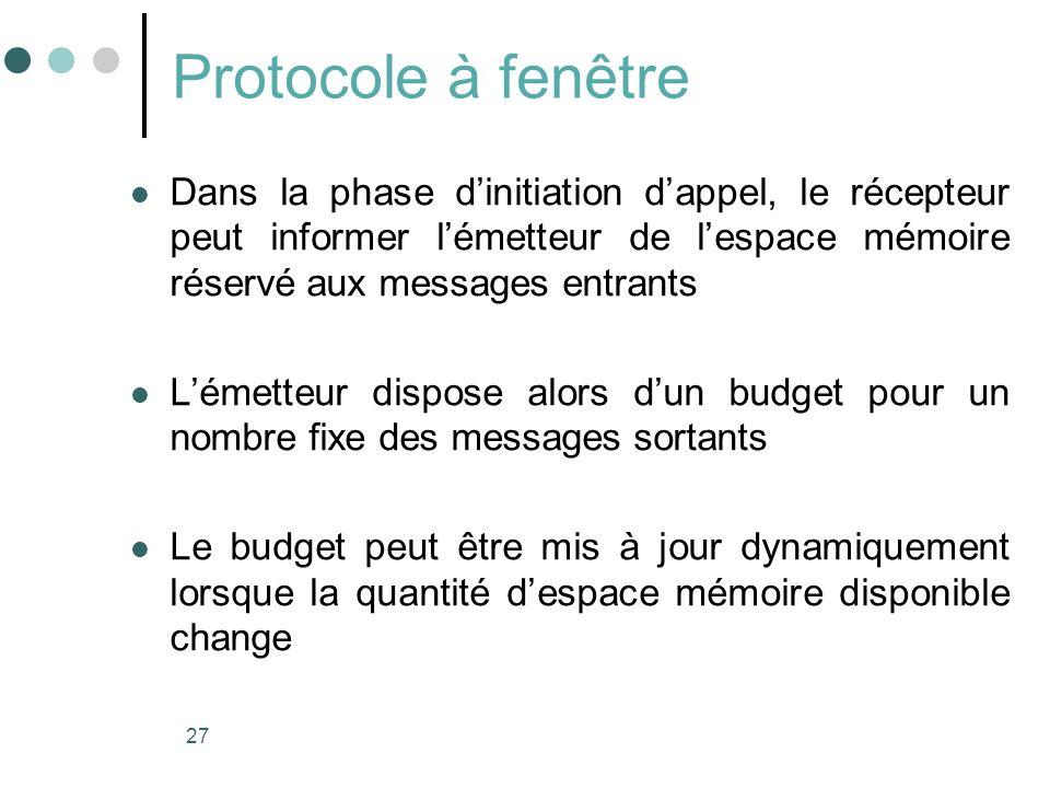 27 Protocole à fenêtre Dans la phase dinitiation dappel, le récepteur peut informer lémetteur de lespace mémoire réservé aux messages entrants Lémette