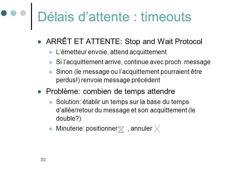 30 Délais dattente : timeouts ARRÊT ET ATTENTE: Stop and Wait Protocol Lémetteur envoie, attend acquittement Si lacquittement arrive, continue avec pr