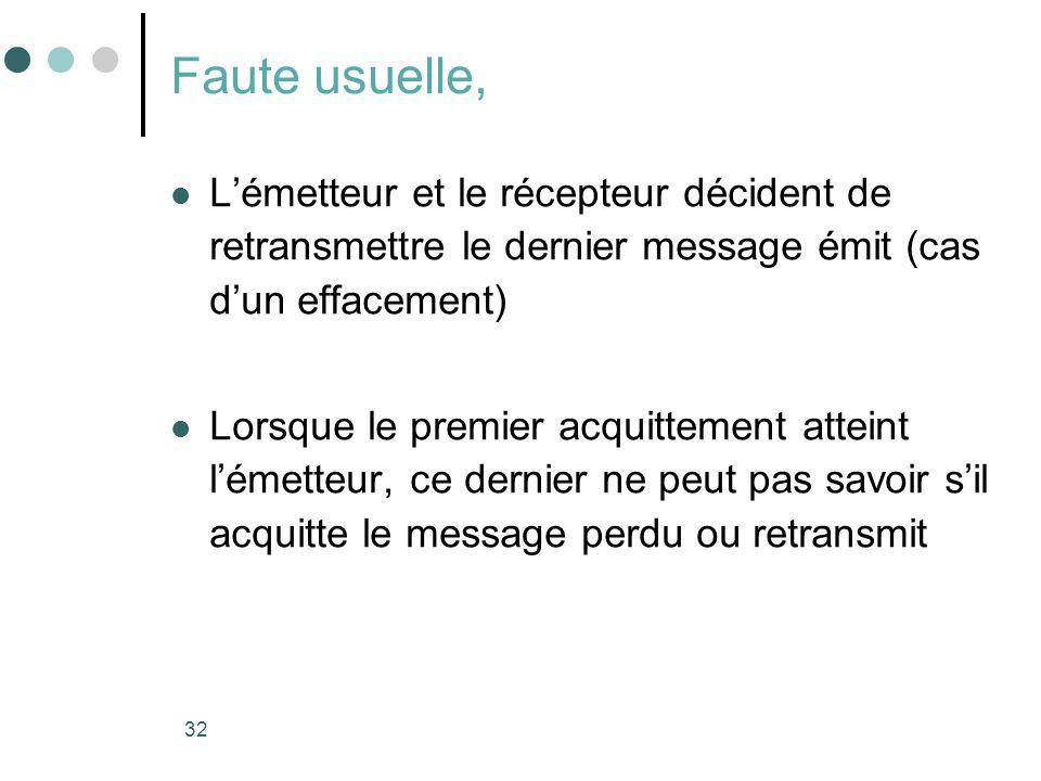 32 Faute usuelle, Lémetteur et le récepteur décident de retransmettre le dernier message émit (cas dun effacement) Lorsque le premier acquittement att