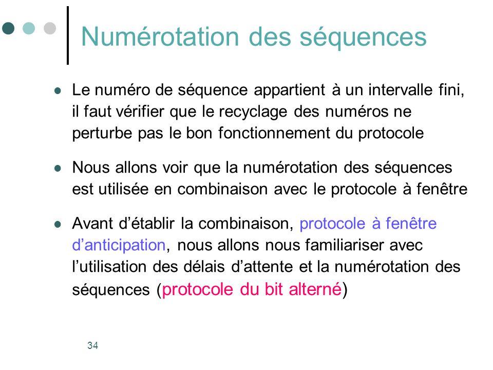 34 Numérotation des séquences Le numéro de séquence appartient à un intervalle fini, il faut vérifier que le recyclage des numéros ne perturbe pas le