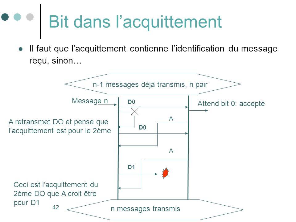 42 Bit dans lacquittement Il faut que lacquittement contienne lidentification du message reçu, sinon… A retransmet DO et pense que lacquittement est p