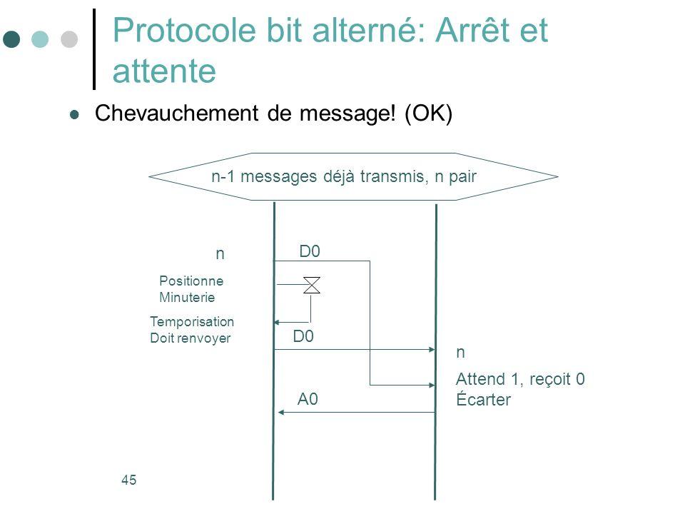 45 Protocole bit alterné: Arrêt et attente Chevauchement de message! (OK) n Temporisation Doit renvoyer D0 Positionne Minuterie n Attend 1, reçoit 0 É