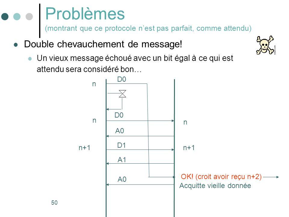 50 Problèmes (montrant que ce protocole nest pas parfait, comme attendu) Double chevauchement de message! Un vieux message échoué avec un bit égal à c