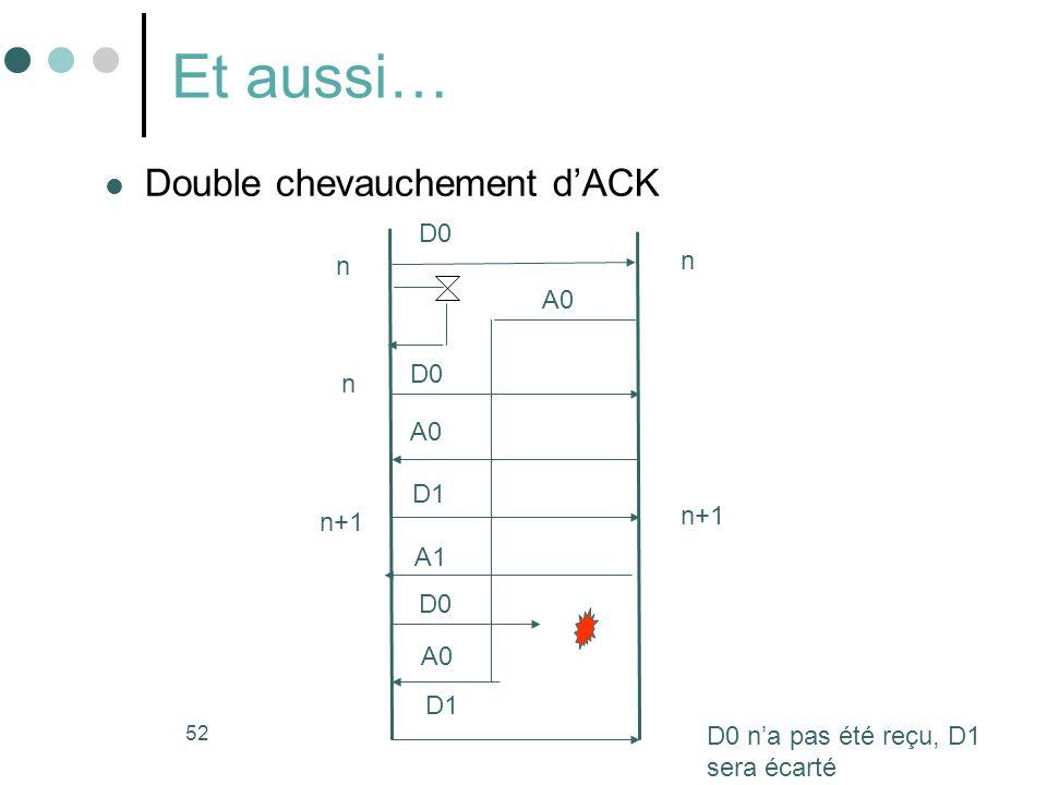 52 Et aussi… Double chevauchement dACK n D0 A0 n+1 A0 D1 A1 D0 A0 D1 D0 na pas été reçu, D1 sera écarté n n n+1
