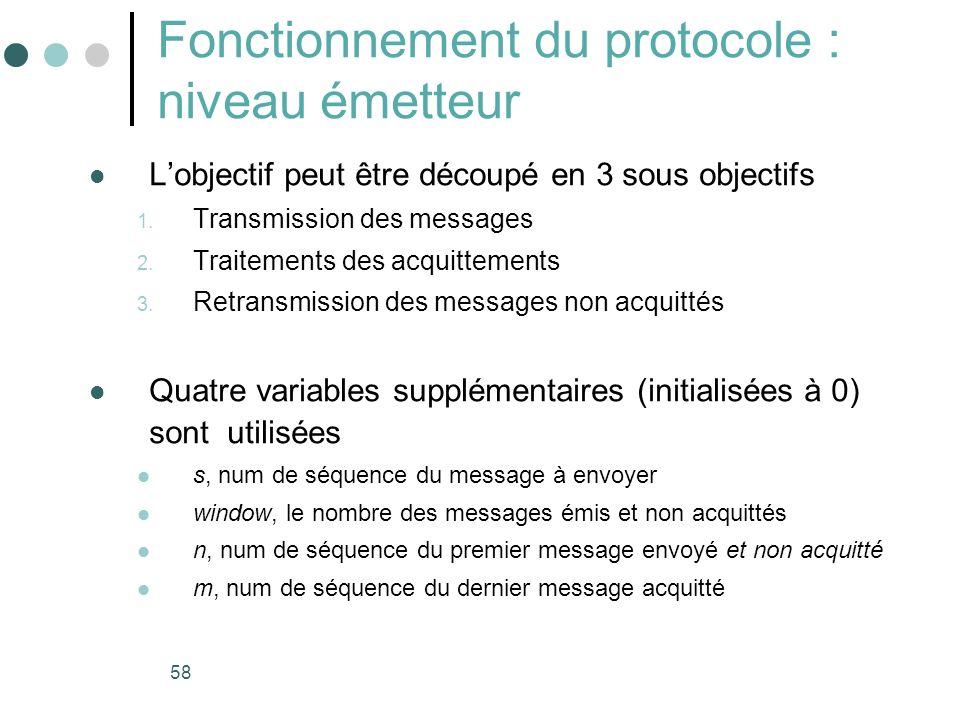 58 Fonctionnement du protocole : niveau émetteur Lobjectif peut être découpé en 3 sous objectifs 1. Transmission des messages 2. Traitements des acqui