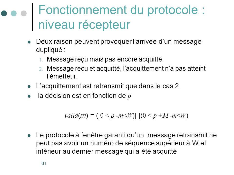61 Fonctionnement du protocole : niveau récepteur Deux raison peuvent provoquer larrivée dun message dupliqué : 1. Message reçu mais pas encore acquit