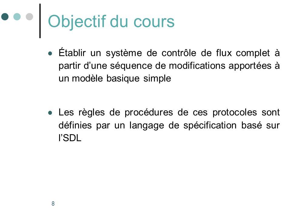 8 Objectif du cours Établir un système de contrôle de flux complet à partir dune séquence de modifications apportées à un modèle basique simple Les rè