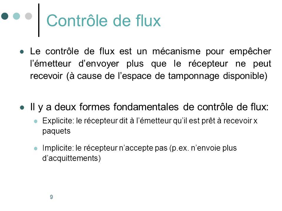 9 Contrôle de flux Le contrôle de flux est un mécanisme pour empêcher lémetteur denvoyer plus que le récepteur ne peut recevoir (à cause de lespace de