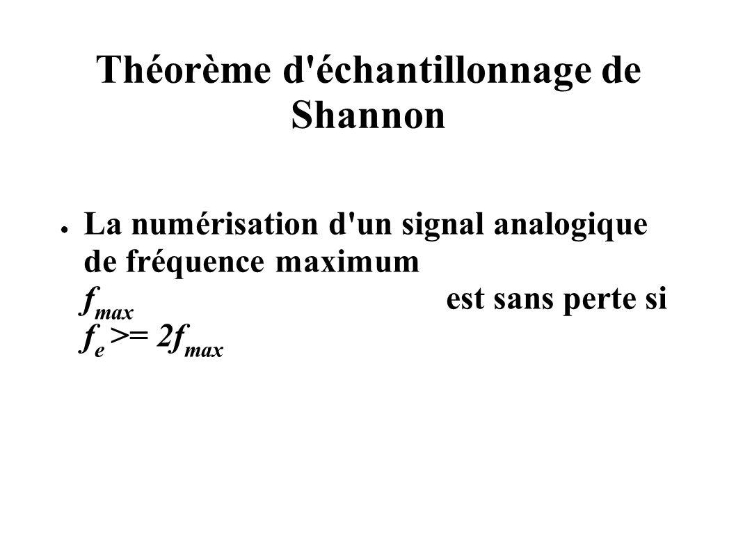 Théorème d'échantillonnage de Shannon La numérisation d'un signal analogique de fréquence maximum f max est sans perte si f e >= 2f max