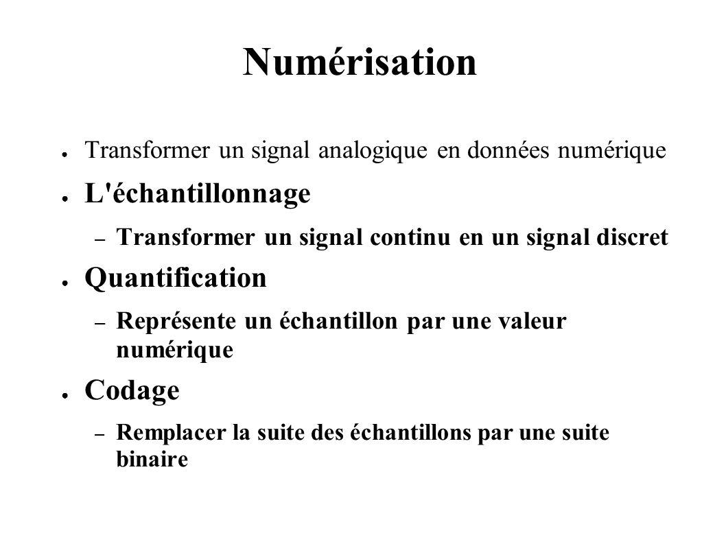Numérisation Transformer un signal analogique en données numérique L'échantillonnage – Transformer un signal continu en un signal discret Quantificati