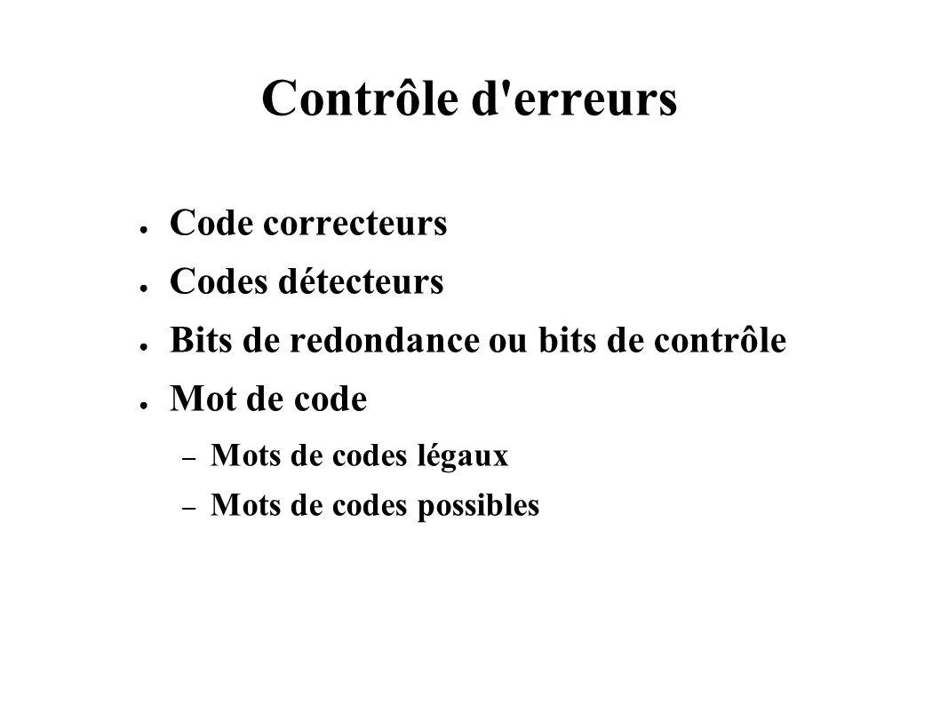 Contrôle d'erreurs Code correcteurs Codes détecteurs Bits de redondance ou bits de contrôle Mot de code – Mots de codes légaux – Mots de codes possibl