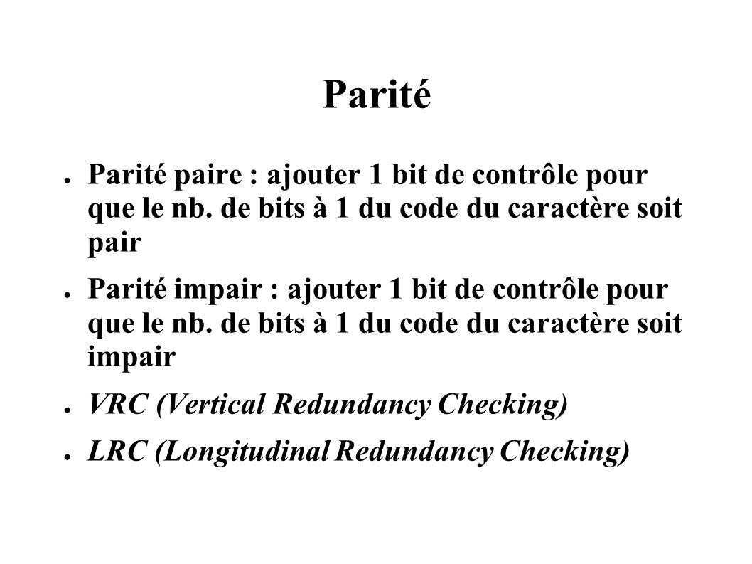 Parité Parité paire : ajouter 1 bit de contrôle pour que le nb. de bits à 1 du code du caractère soit pair Parité impair : ajouter 1 bit de contrôle p