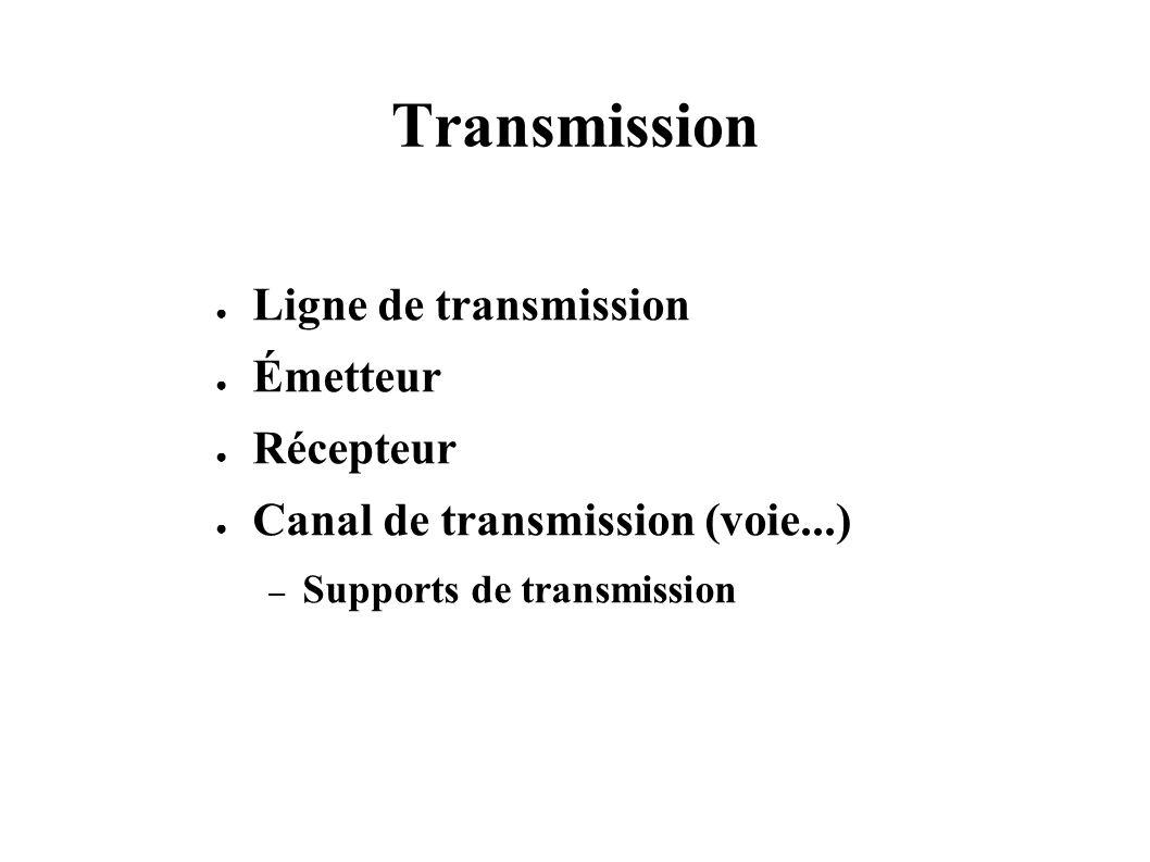 Transmission Ligne de transmission Émetteur Récepteur Canal de transmission (voie...) – Supports de transmission