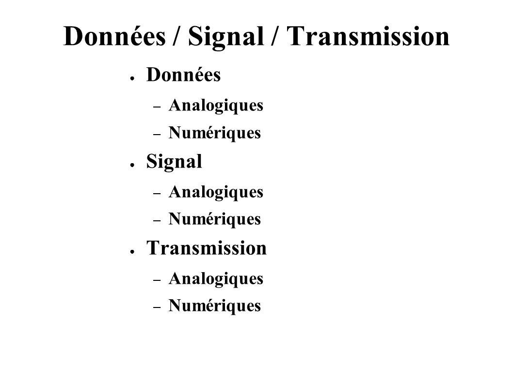Données / Signal / Transmission Données – Analogiques – Numériques Signal – Analogiques – Numériques Transmission – Analogiques – Numériques