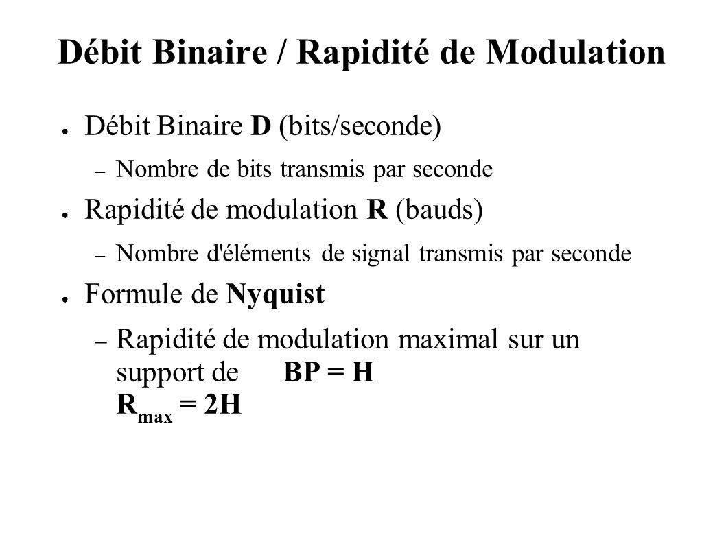 Débit Binaire / Rapidité de Modulation Débit Binaire D (bits/seconde) – Nombre de bits transmis par seconde Rapidité de modulation R (bauds) – Nombre
