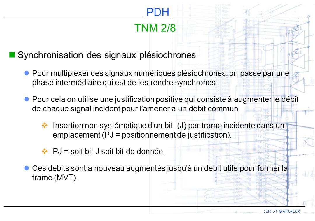 CIN ST MANDRIER PDH TNM 2/8 Synchronisation des signaux plésiochrones Pour multiplexer des signaux numériques plésiochrones, on passe par une phase intermédiaire qui est de les rendre synchrones.