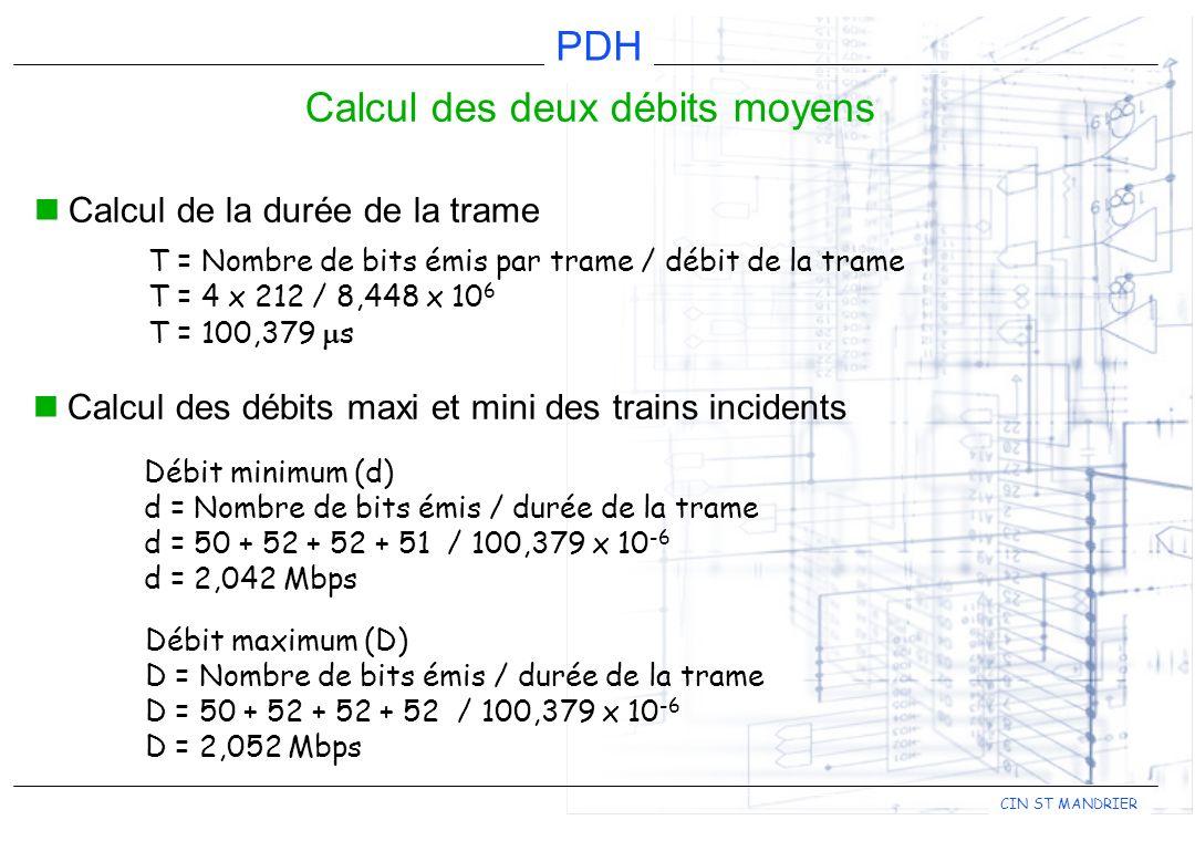 CIN ST MANDRIER PDH Calcul des débits maxi et mini des trains incidents Calcul des deux débits moyens Calcul de la durée de la trame T = Nombre de bits émis par trame / débit de la trame T = 4 x 212 / 8,448 x 10 6 T = 100,379 s Débit minimum (d) d = Nombre de bits émis / durée de la trame d = 50 + 52 + 52 + 51 / 100,379 x 10 -6 d = 2,042 Mbps Débit maximum (D) D = Nombre de bits émis / durée de la trame D = 50 + 52 + 52 + 52 / 100,379 x 10 -6 D = 2,052 Mbps
