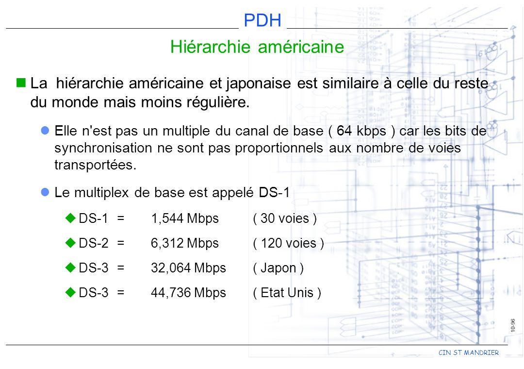 CIN ST MANDRIER PDH 10-96 Hiérarchie américaine La hiérarchie américaine et japonaise est similaire à celle du reste du monde mais moins régulière. El
