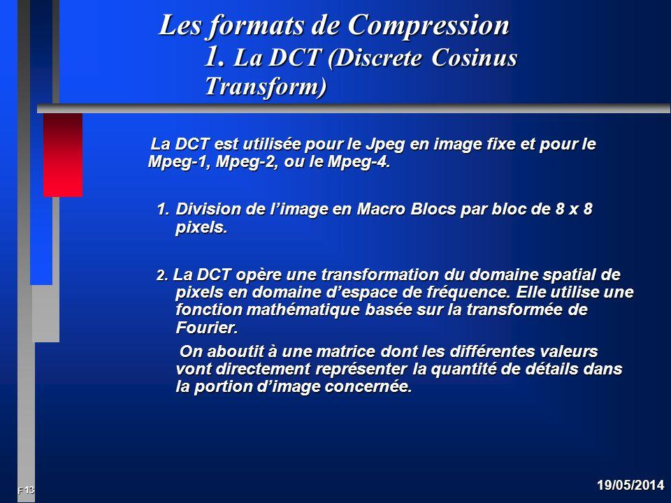 13 F 19/05/2014 Les formats de Compression 1.