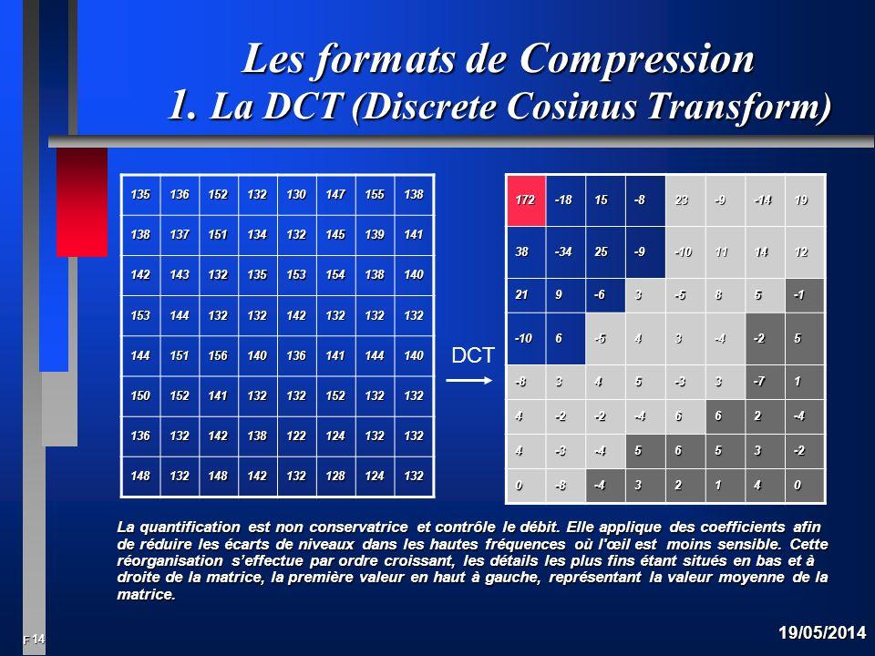 14 F 19/05/2014 Les formats de Compression 1.