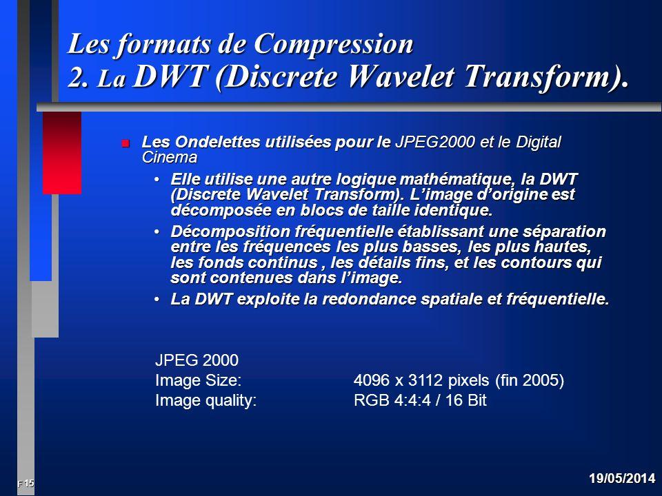 15 F 19/05/2014 Les formats de Compression 2.La DWT (Discrete Wavelet Transform).