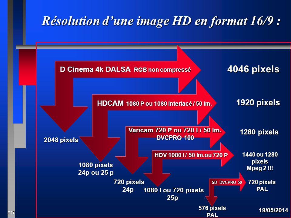 17 F 19/05/2014 Résolution dune image HD en format 16/9 : 1920 pixels 1080 pixels 24p ou 25 p 720 pixels 24p 1280 pixels HDCAM 1080 P ou 1080 Interlacé / 50 Im.