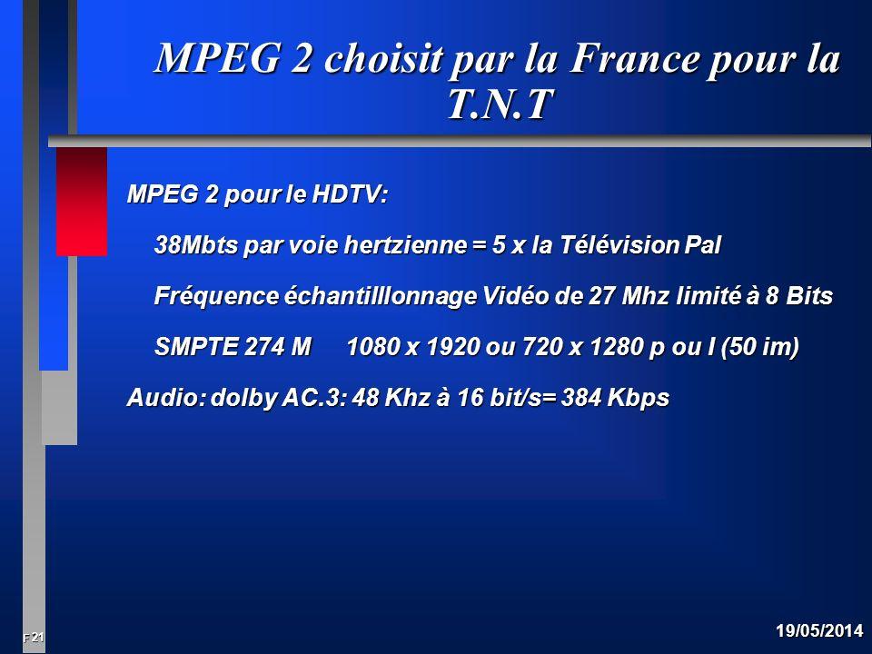 21 F 19/05/2014 MPEG 2 choisit par la France pour la T.N.T MPEG 2 pour le HDTV: 38Mbts par voie hertzienne = 5 x la Télévision Pal Fréquence échantilllonnage Vidéo de 27 Mhz limité à 8 Bits SMPTE 274 M 1080 x 1920 ou 720 x 1280 p ou I (50 im) Audio: dolby AC.3: 48 Khz à 16 bit/s= 384 Kbps