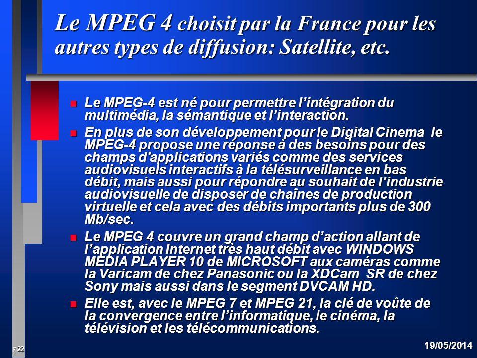 22 F 19/05/2014 Le MPEG 4 choisit par la France pour les autres types de diffusion: Satellite, etc.