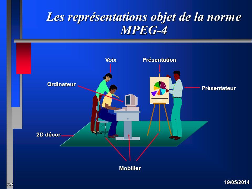 26 F 19/05/2014 Les représentations objet de la norme MPEG-4 Voix Ordinateur 2D décor Mobilier Présentation Présentateur