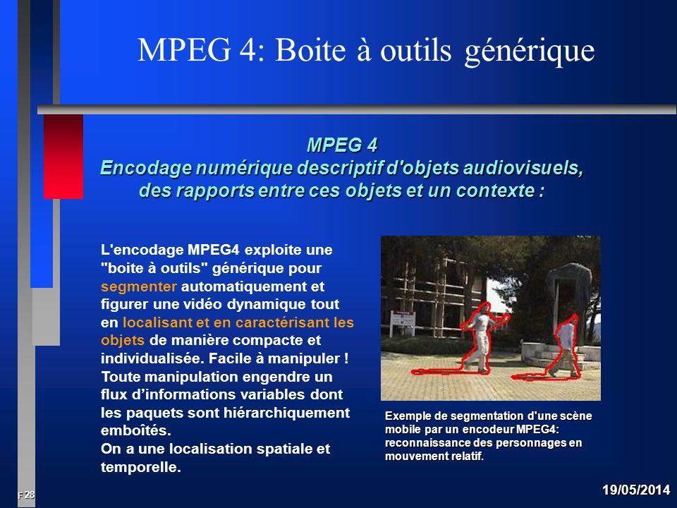 28 F 19/05/2014 MPEG 4: Boite à outils générique L encodage MPEG4 exploite une boite à outils générique pour segmenter automatiquement et figurer une vidéo dynamique tout en localisant et en caractérisant les objets de manière compacte et individualisée.