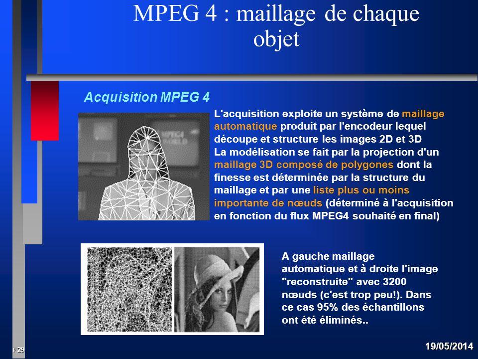 29 F 19/05/2014 MPEG 4 : maillage de chaque objet L acquisition exploite un système de maillage automatique produit par l encodeur lequel découpe et structure les images 2D et 3D La modélisation se fait par la projection d un maillage 3D composé de polygones dont la finesse est déterminée par la structure du maillage et par une liste plus ou moins importante de nœuds (déterminé à l acquisition en fonction du flux MPEG4 souhaité en final) A gauche maillage automatique et à droite l image reconstruite avec 3200 nœuds (c est trop peu!).