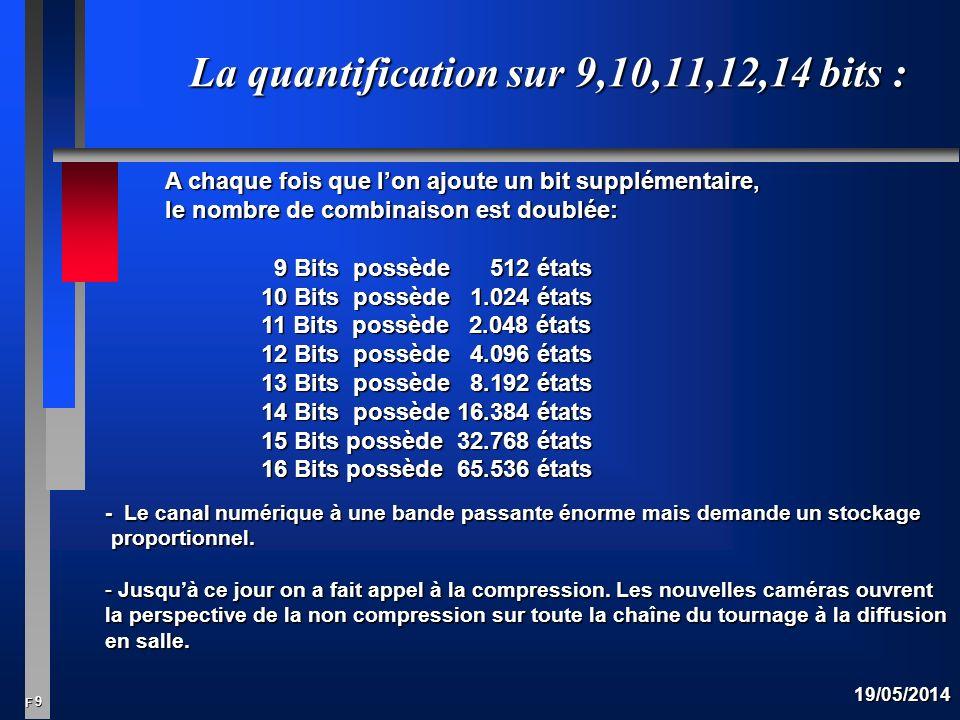 9 F 19/05/2014 La quantification sur 9,10,11,12,14 bits : A chaque fois que lon ajoute un bit supplémentaire, le nombre de combinaison est doublée: 9 Bits possède 512 états 9 Bits possède 512 états 10 Bits possède 1.024 états 11 Bits possède 2.048 états 12 Bits possède 4.096 états 13 Bits possède 8.192 états 14 Bits possède 16.384 états 15 Bits possède 32.768 états 16 Bits possède 65.536 états - Le canal numérique à une bande passante énorme mais demande un stockage proportionnel.