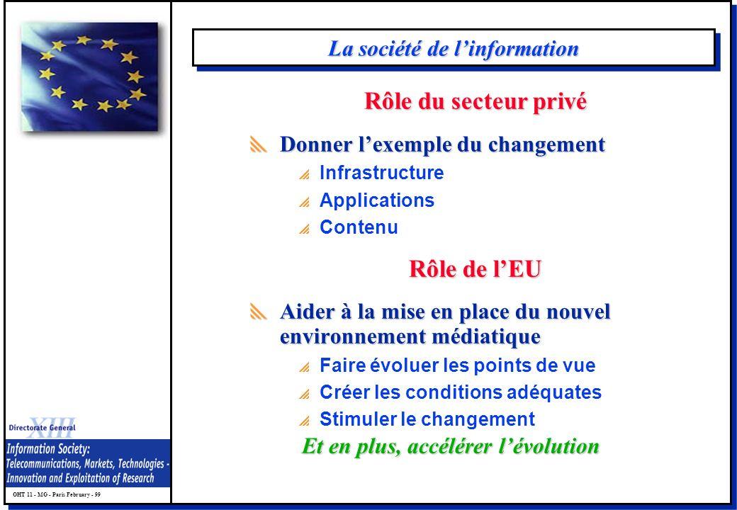 OHT 11 - MG - Paris February - 99 La société de linformation Rôle du secteur privé Donner lexemple du changement Donner lexemple du changement Infrastructure Applications Contenu Rôle de lEU Aider à la mise en place du nouvel environnement médiatique Aider à la mise en place du nouvel environnement médiatique Faire évoluer les points de vue Créer les conditions adéquates Stimuler le changement Et en plus, accélérer lévolution Et en plus, accélérer lévolution