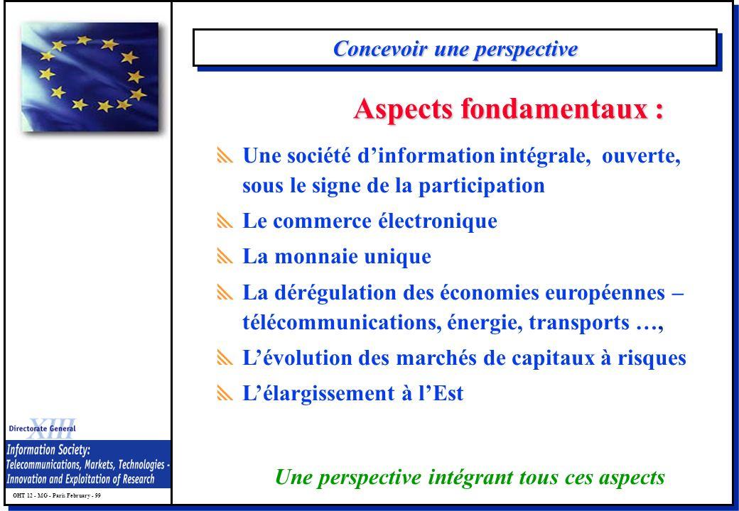 OHT 12 - MG - Paris February - 99 Concevoir une perspective Aspects fondamentaux : Une société dinformation intégrale, ouverte, sous le signe de la pa