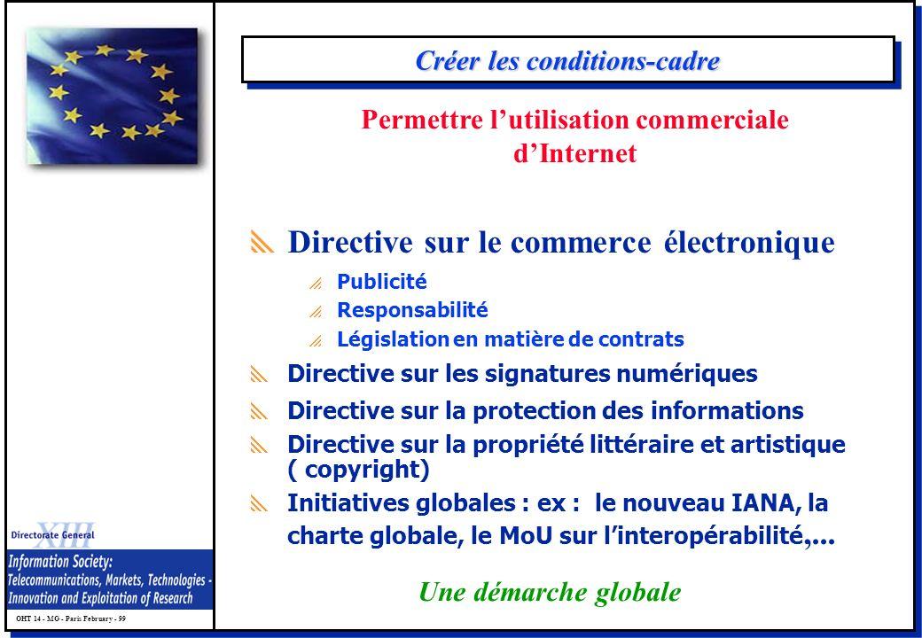 OHT 14 - MG - Paris February - 99 Créer les conditions-cadre Directive sur le commerce électronique Publicité Responsabilité Législation en matière de contrats Directive sur les signatures numériques Directive sur la protection des informations Directive sur la propriété littéraire et artistique ( copyright) Initiatives globales : ex : le nouveau IANA, la charte globale, le MoU sur linteropérabilité,...