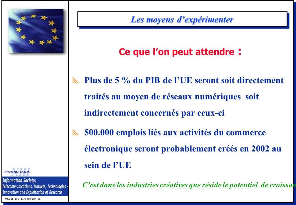 OHT 15 - MG - Paris February - 99 Les moyens dexpérimenter Plus de 5 % du PIB de lUE seront soit directement traités au moyen de réseaux numériques so