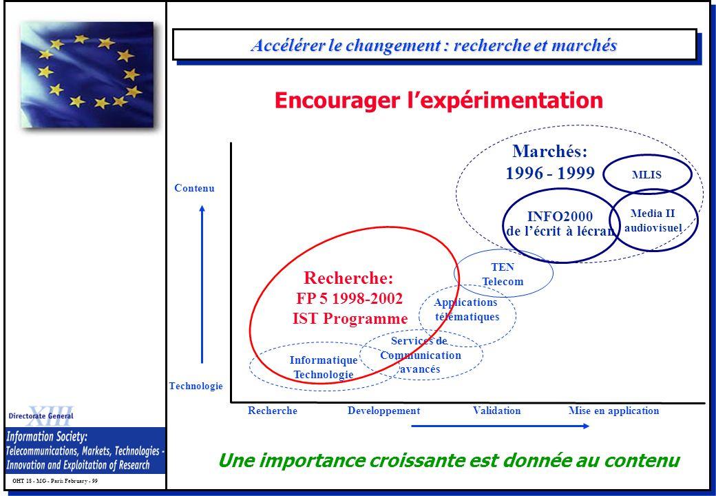 OHT 18 - MG - Paris February - 99 Accélérer le changement : recherche et marchés Encourager lexpérimentation Technologie Contenu Recherche Applications télématiques DeveloppementValidationMise en application TEN Telecom INFO2000 de lécrit à lécran Media II audiovisuel Informatique Technologie MLIS Services de Communication avancés Une importance croissante est donnée au contenu Recherche: FP 5 1998-2002 IST Programme Marchés: 1996 - 1999