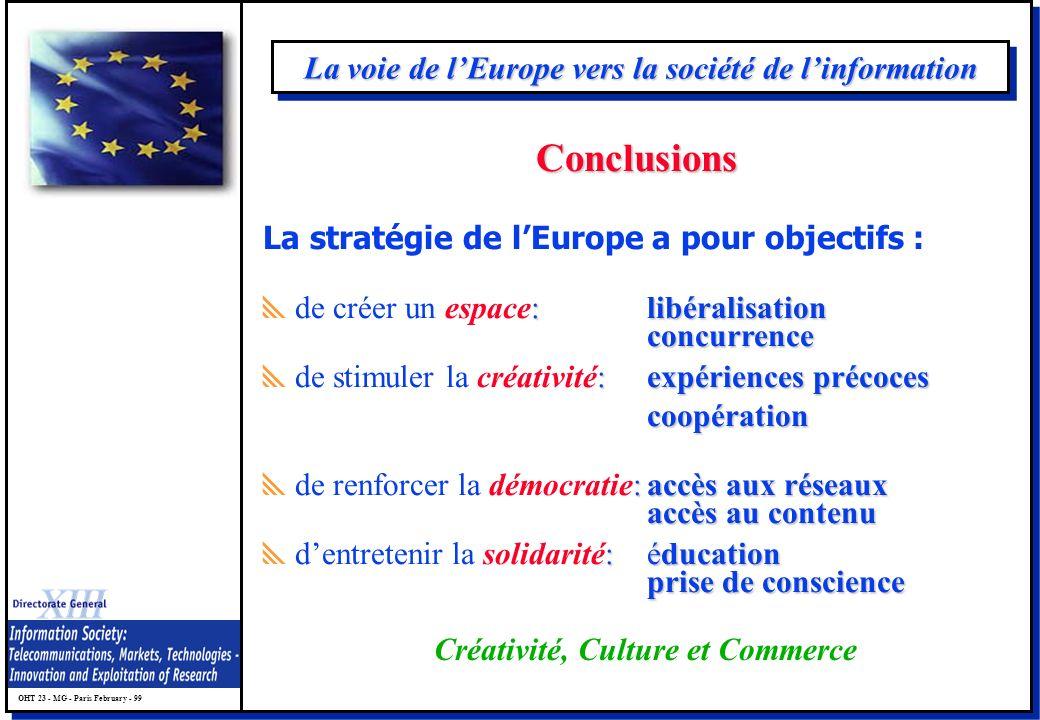 OHT 23 - MG - Paris February - 99 La voie de lEurope vers la société de linformation Conclusions La stratégie de lEurope a pour objectifs : :libéralis