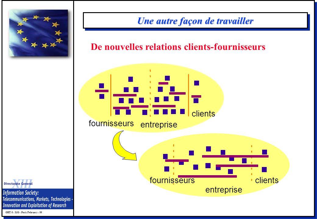 OHT 6 - MG - Paris February - 99 Une autre façon de travailler fournisseurs clients entreprise fournisseursclients entreprise De nouvelles relations c