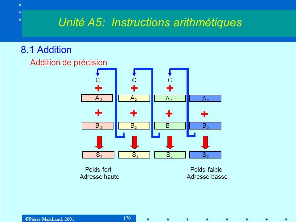 ©Pierre Marchand, 2001 170 8.1 Addition Addition de précision Unité A5: Instructions arithmétiques A 3 CCC Poids faible Adresse basse Poids fort Adresse haute A 2 A 1 A 0 B 3 B 2 B 1 B 0 S 3 S 2 S 2 S 0 +++ + + + +
