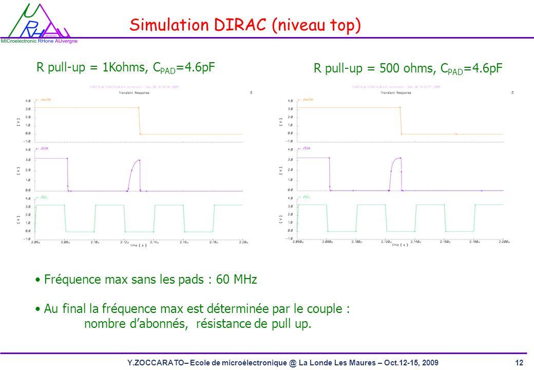 12Y.ZOCCARATO– Ecole de microélectronique @ La Londe Les Maures – Oct.12-15, 2009 Simulation DIRAC (niveau top) R pull-up = 1Kohms, C PAD =4.6pF R pull-up = 500 ohms, C PAD =4.6pF Fréquence max sans les pads : 60 MHz Au final la fréquence max est déterminée par le couple : nombre dabonnés, résistance de pull up.
