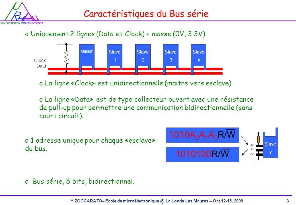 3Y.ZOCCARATO– Ecole de microélectronique @ La Londe Les Maures – Oct.12-15, 2009 Caractéristiques du Bus série o Uniquement 2 lignes (Data et Clock) + masse (0V, 3.3V).